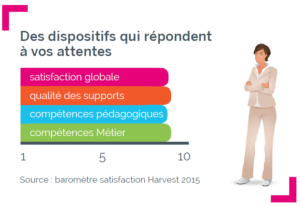 barometre-satisfaction-2015