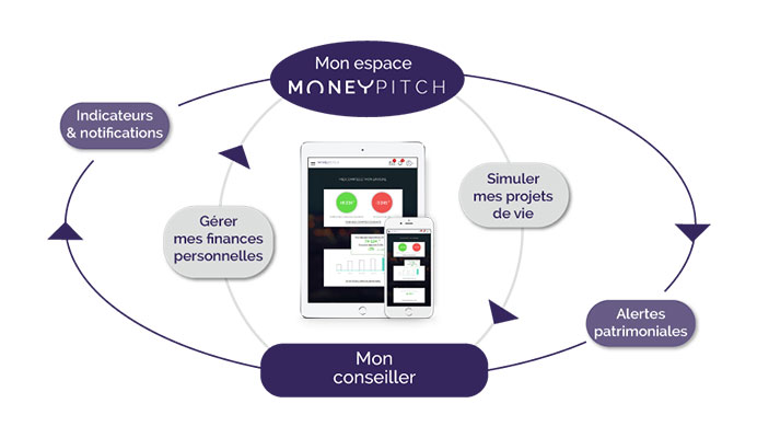 full_screen_image_infographie_moneypitch